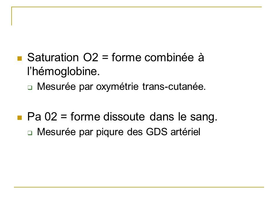 Saturation O2 = forme combinée à l'hémoglobine.