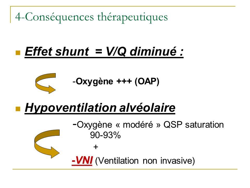 4-Conséquences thérapeutiques