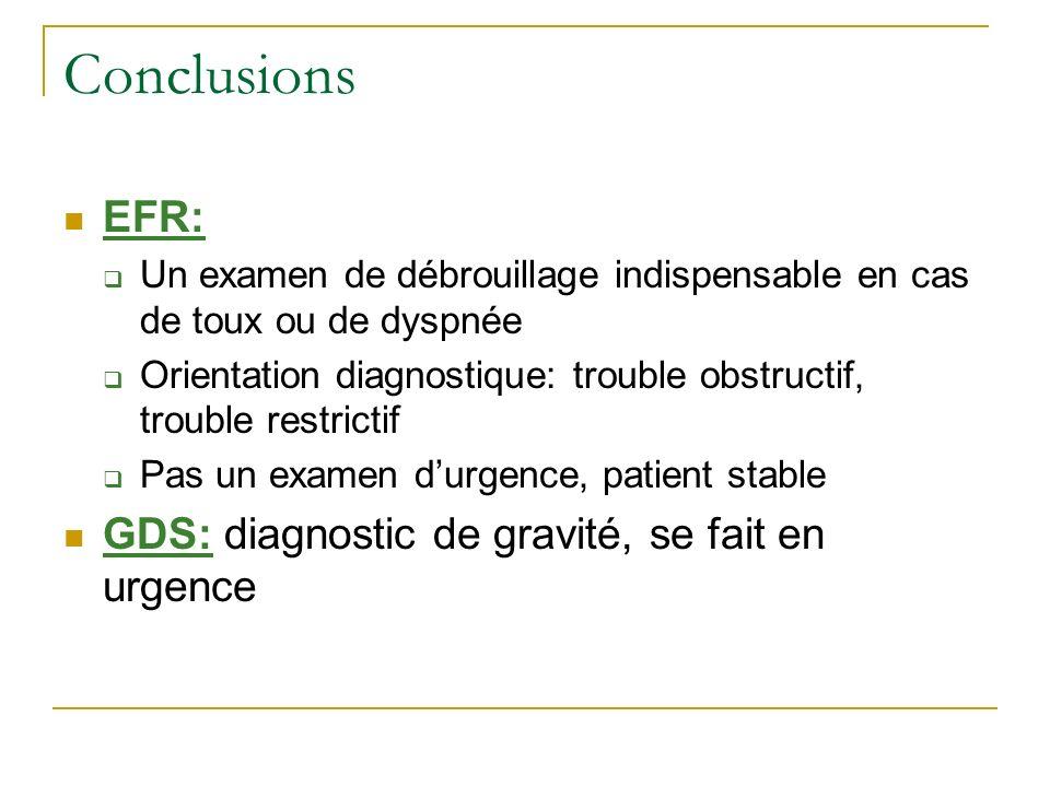 Conclusions EFR: GDS: diagnostic de gravité, se fait en urgence