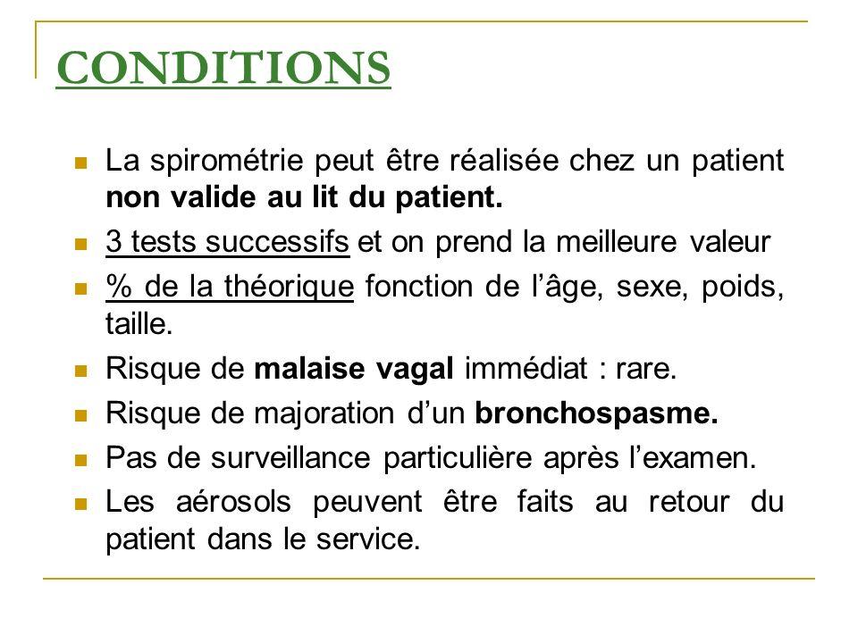 CONDITIONSLa spirométrie peut être réalisée chez un patient non valide au lit du patient. 3 tests successifs et on prend la meilleure valeur.