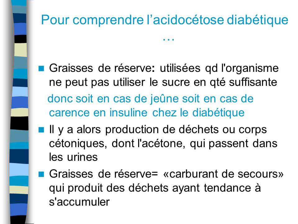Pour comprendre l'acidocétose diabétique …