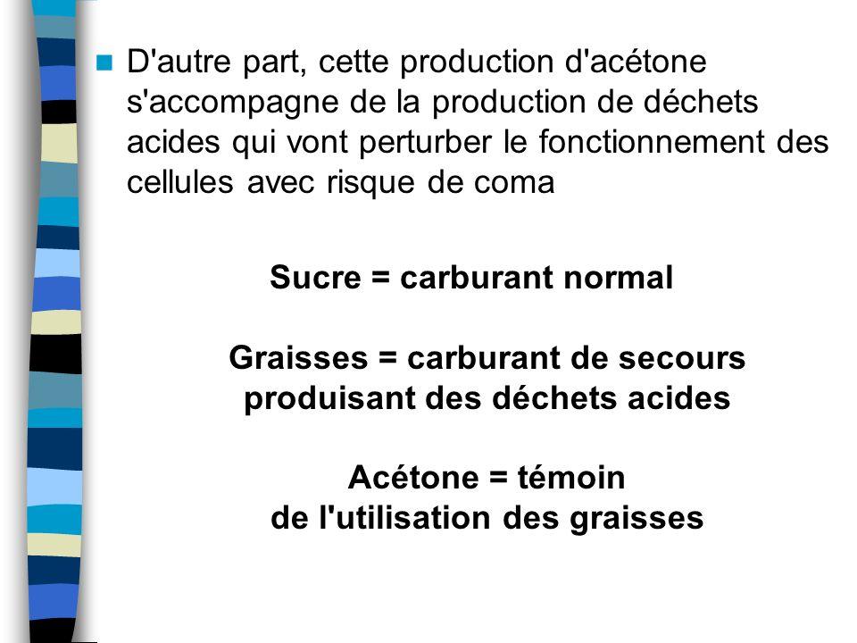 D autre part, cette production d acétone s accompagne de la production de déchets acides qui vont perturber le fonctionnement des cellules avec risque de coma