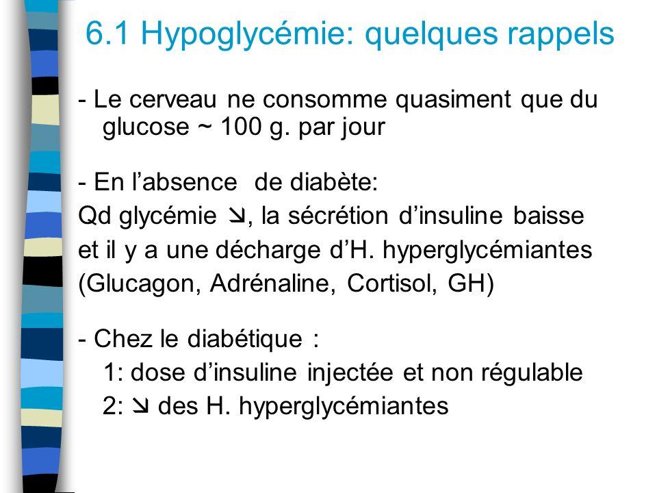 6.1 Hypoglycémie: quelques rappels