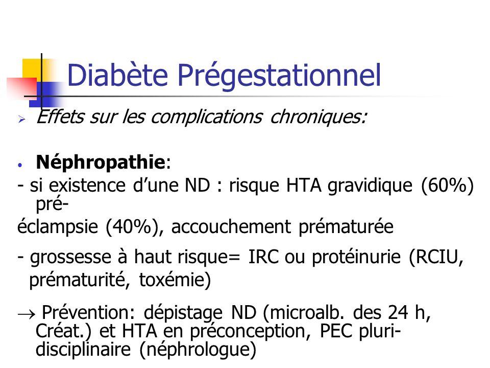 Diabète Prégestationnel