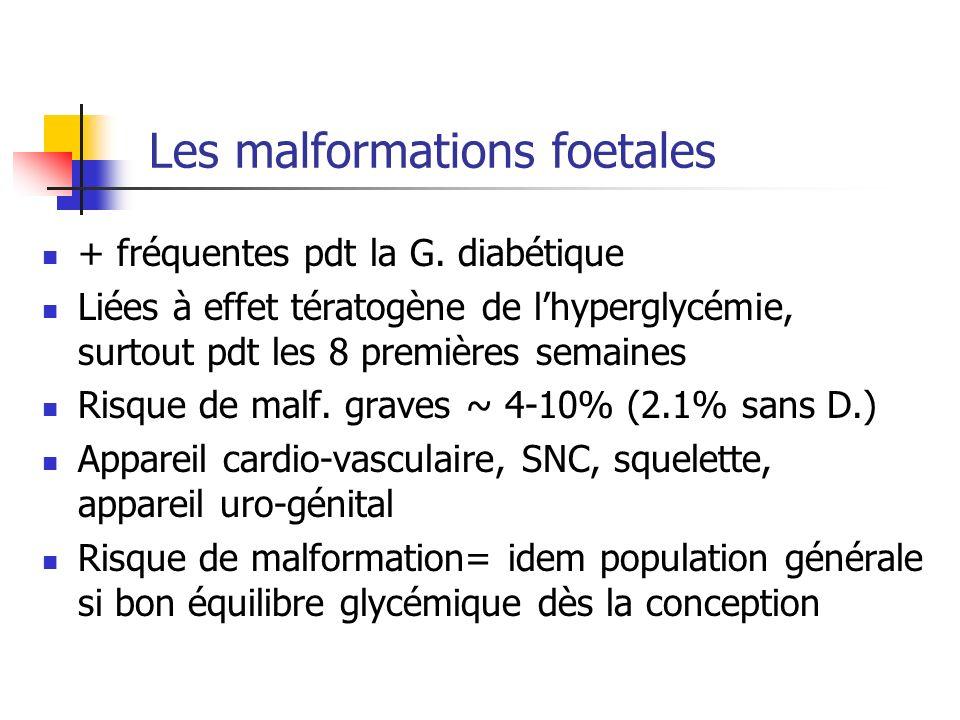 Les malformations foetales