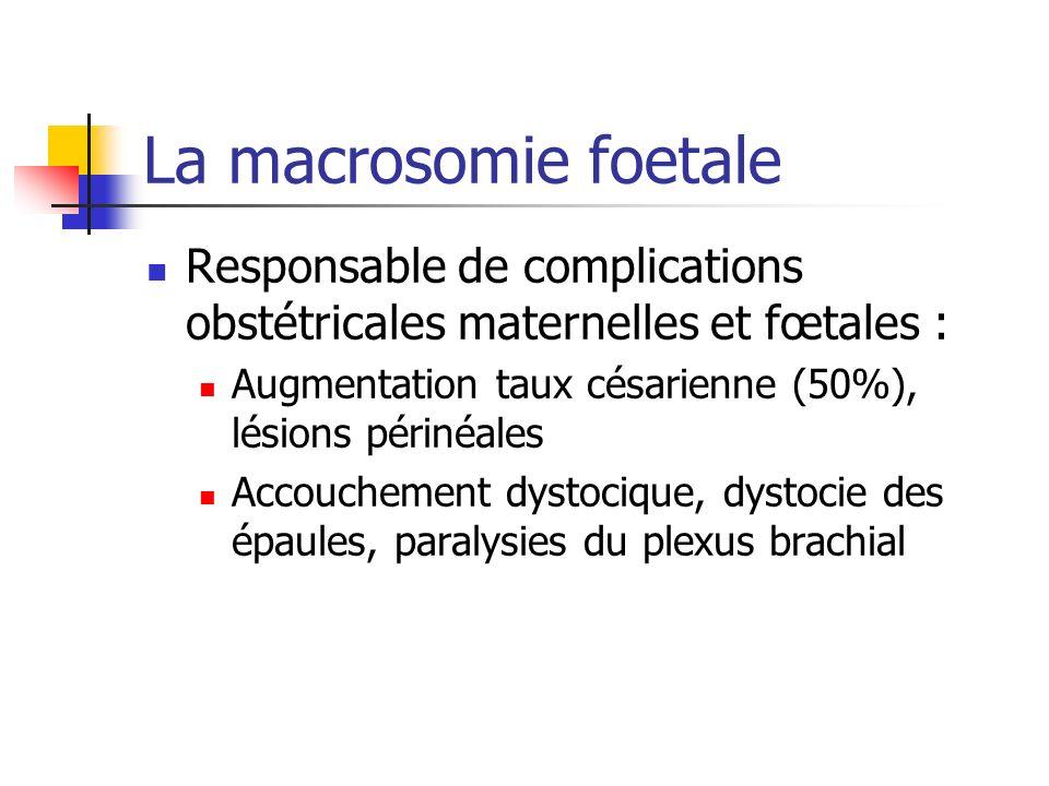 La macrosomie foetale Responsable de complications obstétricales maternelles et fœtales : Augmentation taux césarienne (50%), lésions périnéales.