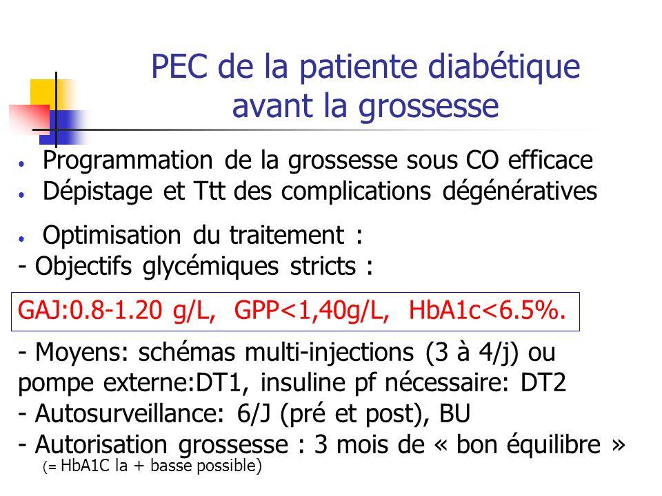 PEC de la patiente diabétique avant la grossesse