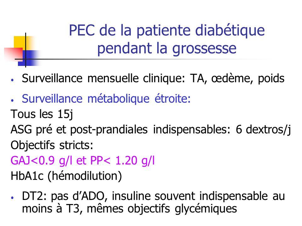 PEC de la patiente diabétique pendant la grossesse