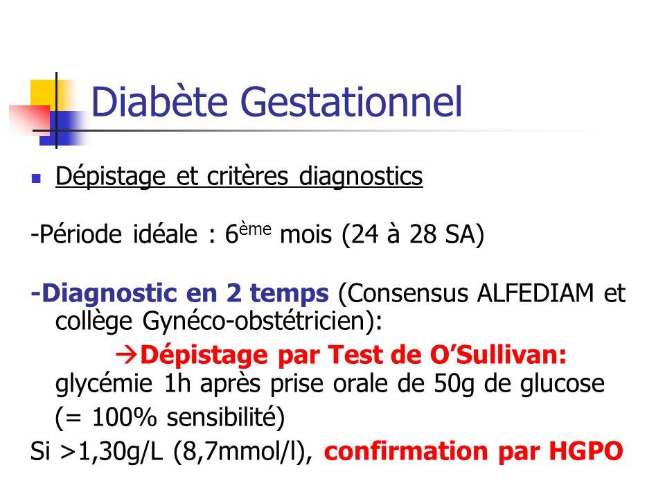 Diabète Gestationnel Dépistage et critères diagnostics
