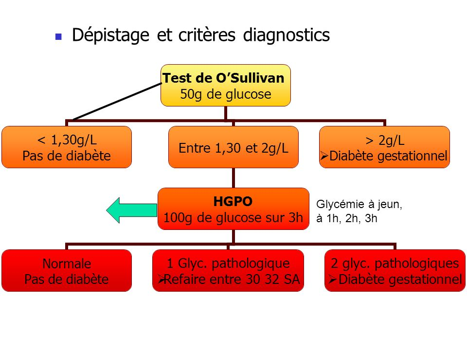Dépistage et critères diagnostics