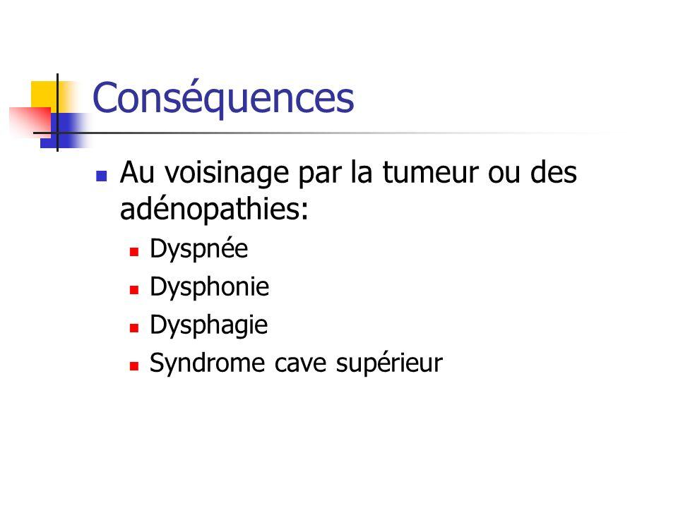 Conséquences Au voisinage par la tumeur ou des adénopathies: Dyspnée