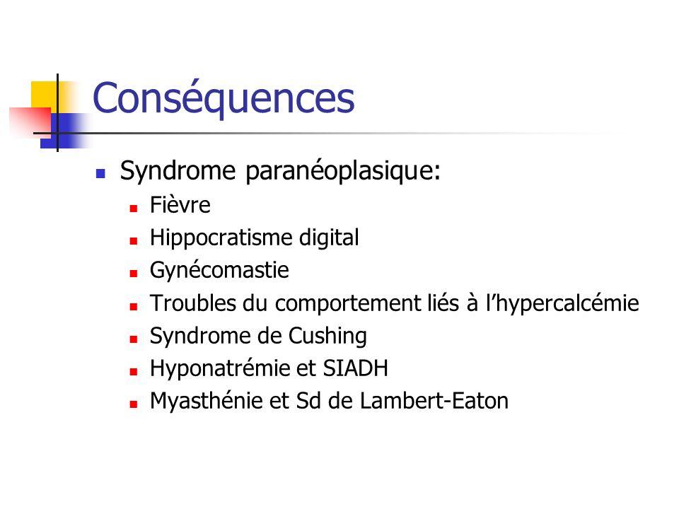 Conséquences Syndrome paranéoplasique: Fièvre Hippocratisme digital