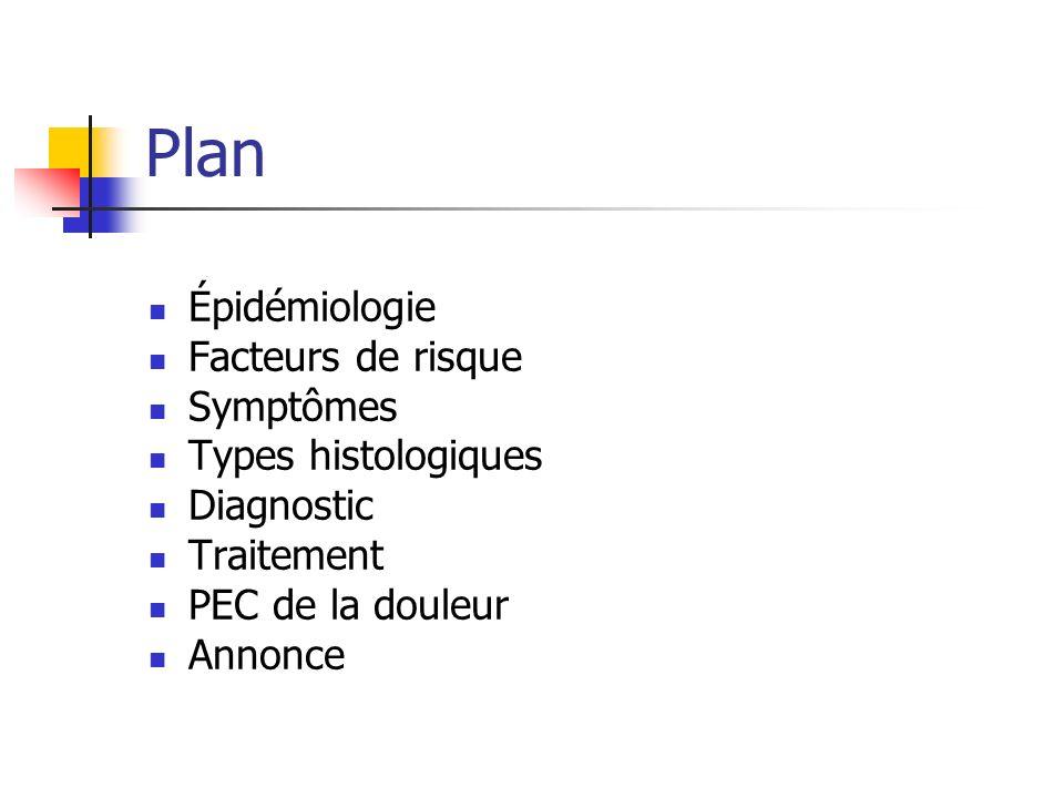 Plan Épidémiologie Facteurs de risque Symptômes Types histologiques