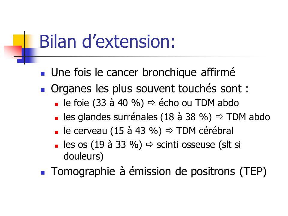Bilan d'extension: Une fois le cancer bronchique affirmé