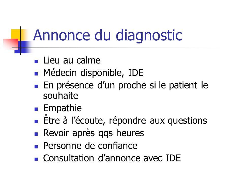 Annonce du diagnostic Lieu au calme Médecin disponible, IDE