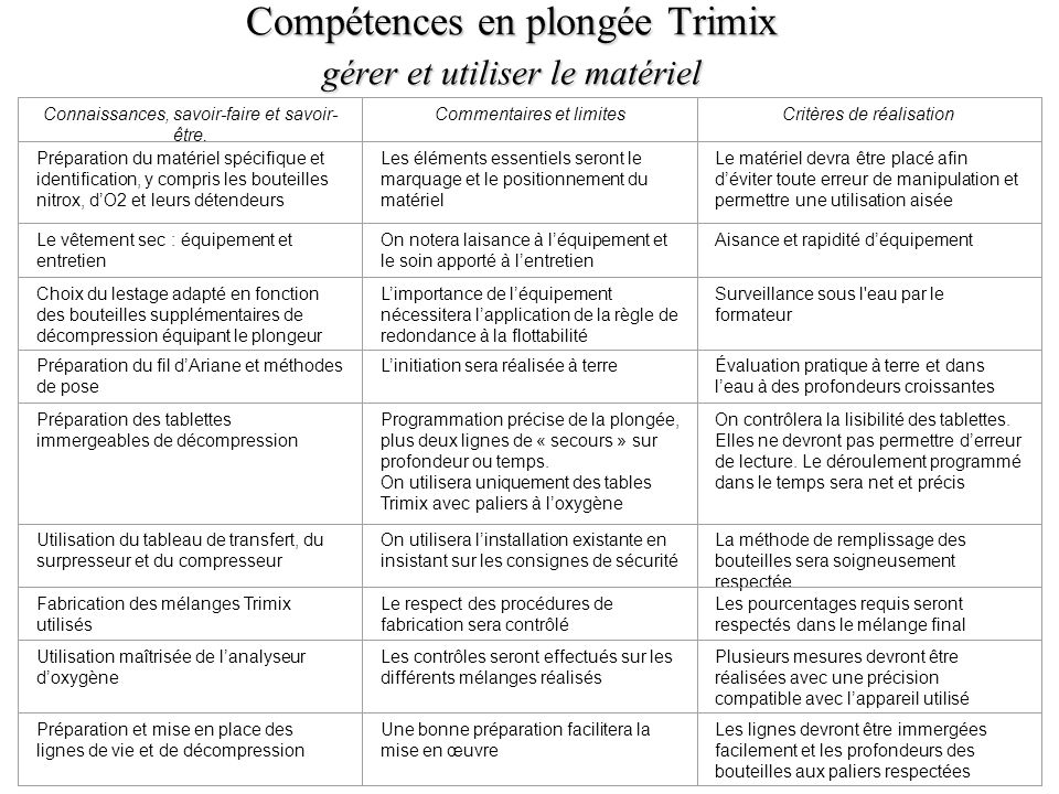 Compétences en plongée Trimix gérer et utiliser le matériel