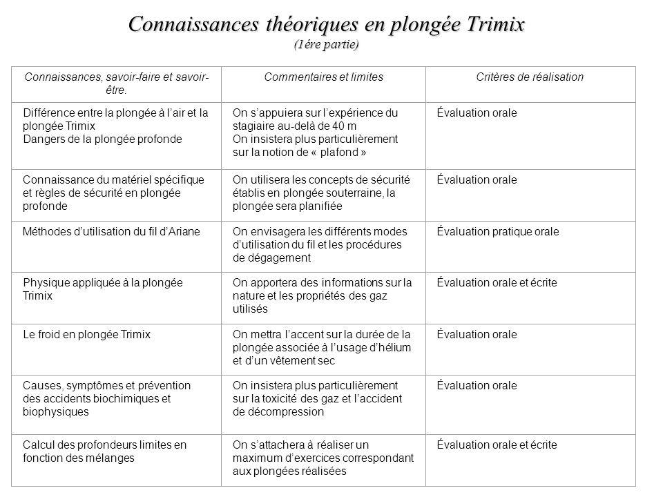 Connaissances théoriques en plongée Trimix (1ére partie)