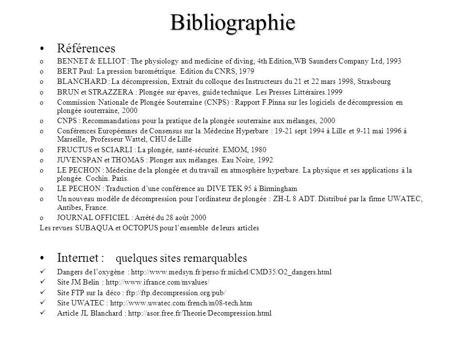 Bibliographie Références Internet : quelques sites remarquables
