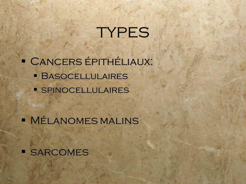 TYPES Cancers épithéliaux: Mélanomes malins sarcomes Basocellulaires