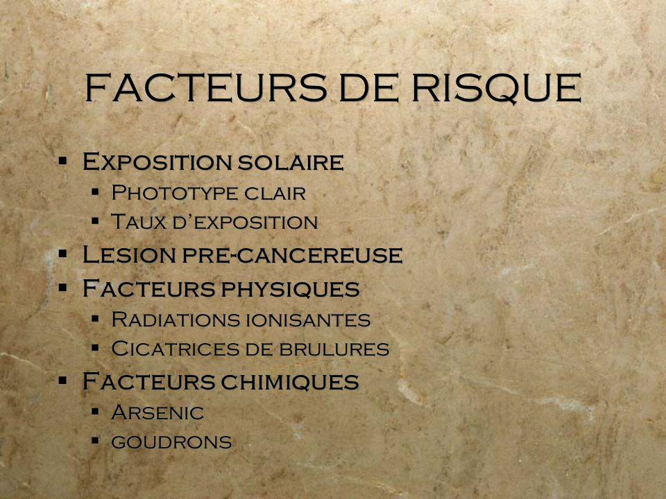 FACTEURS DE RISQUE Exposition solaire Lesion pre-cancereuse