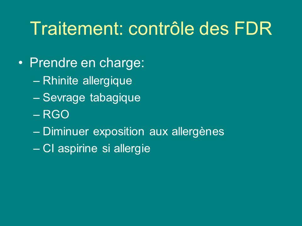 asthme et son traitement