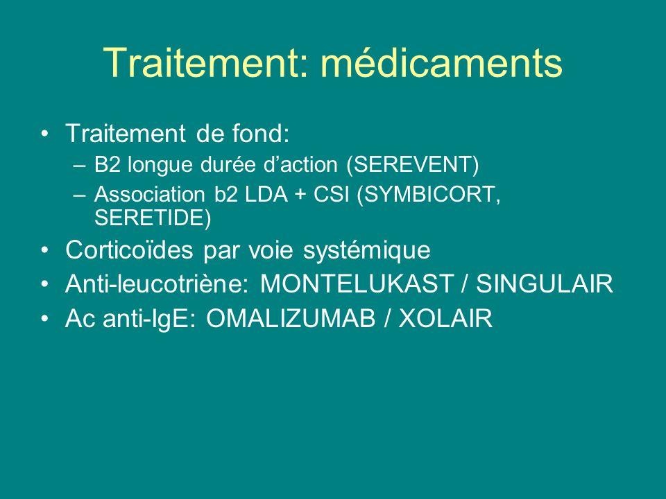 Traitement: médicaments