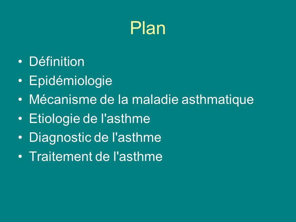 Plan Définition Epidémiologie Mécanisme de la maladie asthmatique