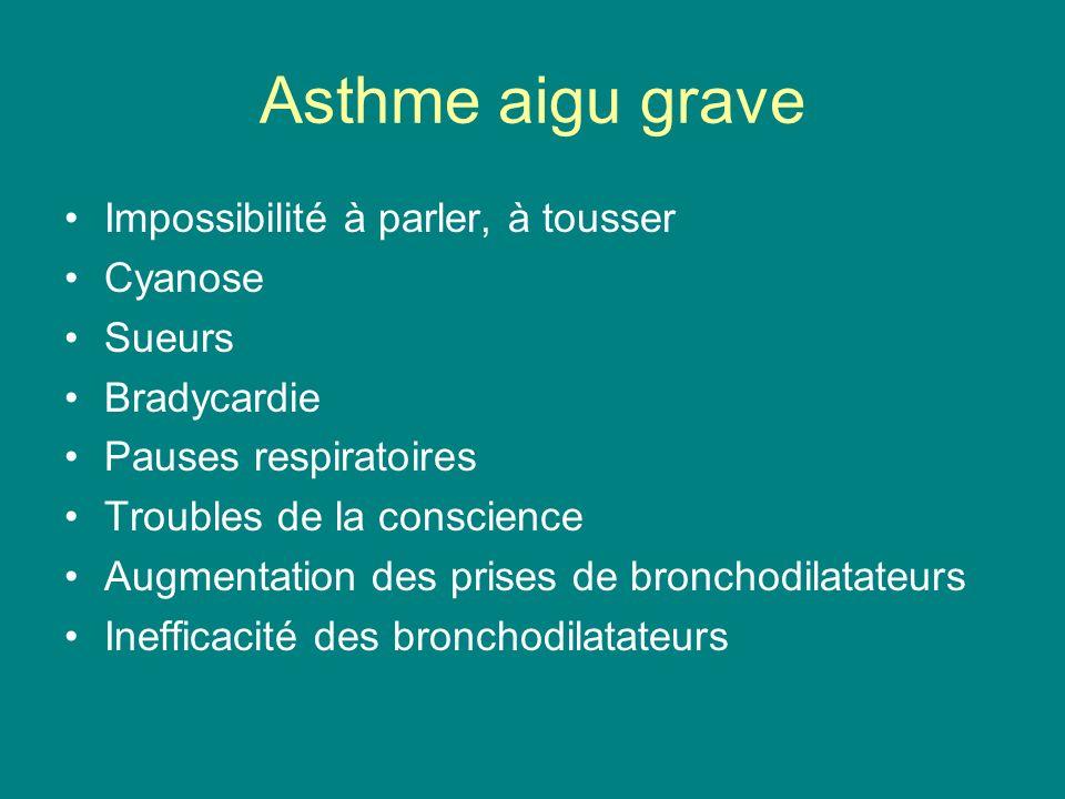 Asthme aigu grave Impossibilité à parler, à tousser Cyanose Sueurs