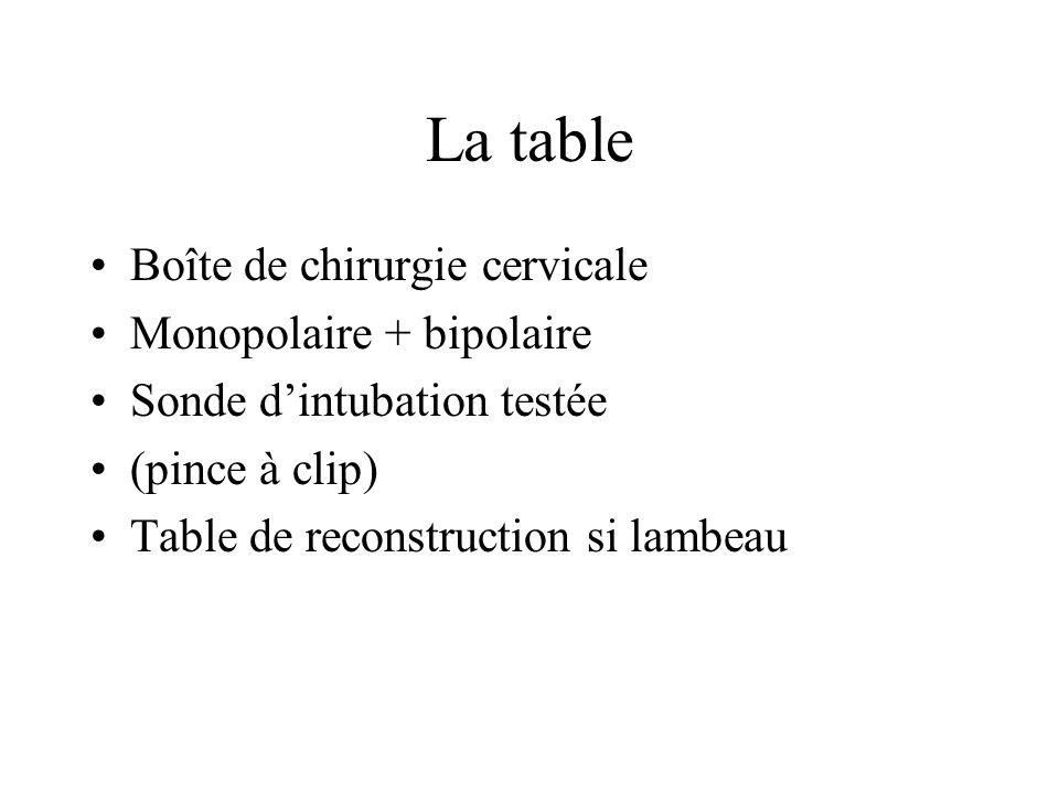 La table Boîte de chirurgie cervicale Monopolaire + bipolaire