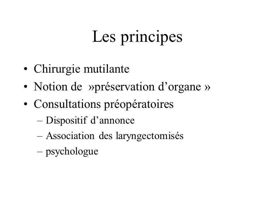 Les principes Chirurgie mutilante Notion de »préservation d'organe »