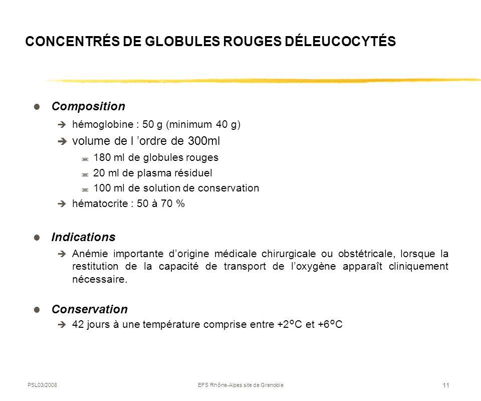 CONCENTRÉS DE GLOBULES ROUGES DÉLEUCOCYTÉS