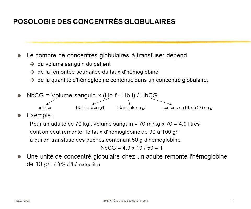 POSOLOGIE DES CONCENTRÉS GLOBULAIRES