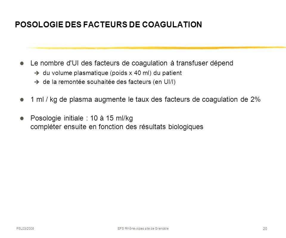 POSOLOGIE DES FACTEURS DE COAGULATION