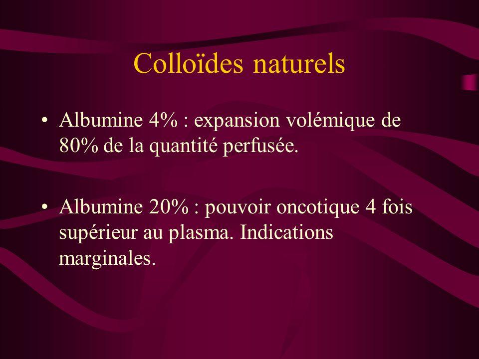 Colloïdes naturels Albumine 4% : expansion volémique de 80% de la quantité perfusée.
