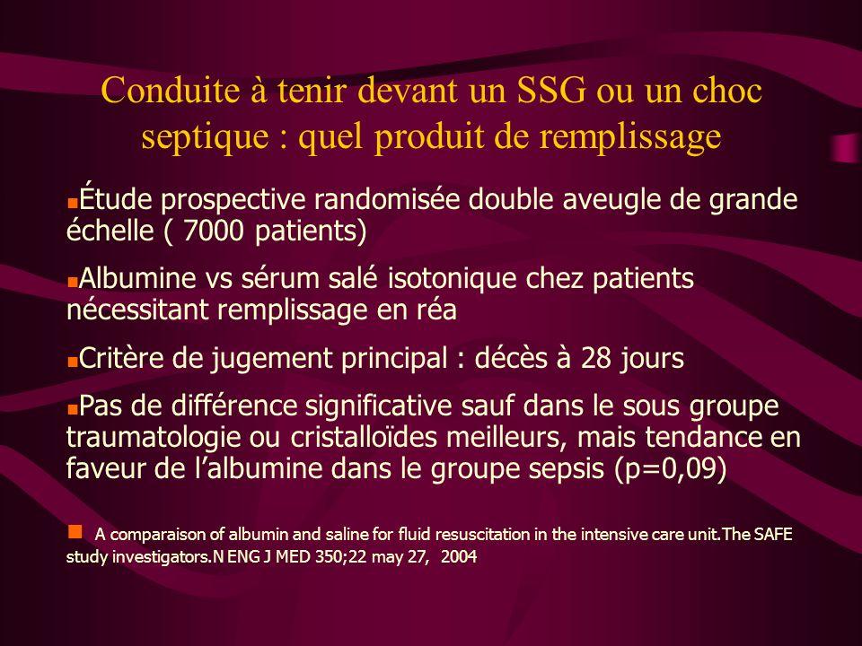 Conduite à tenir devant un SSG ou un choc septique : quel produit de remplissage