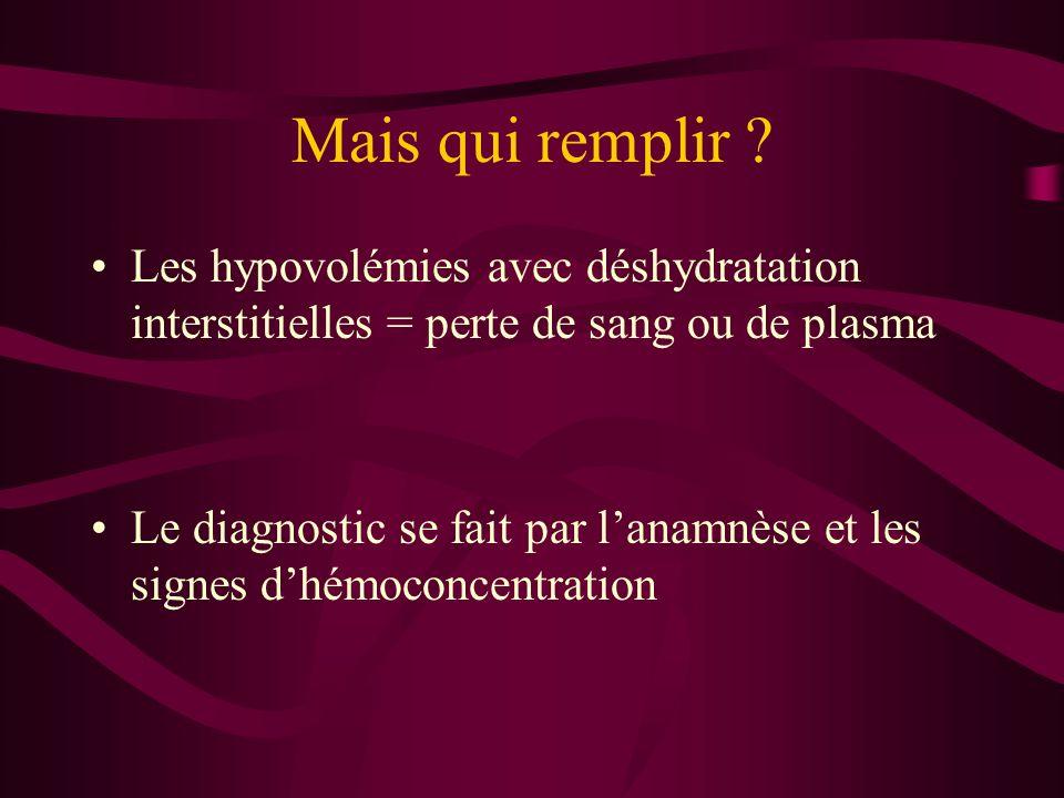 Mais qui remplir Les hypovolémies avec déshydratation interstitielles = perte de sang ou de plasma.