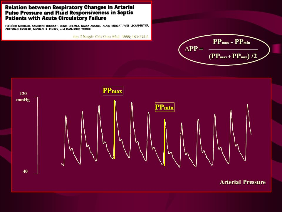 PPmax PPmin PPmax - PPmin ∆PP = (PPmax + PPmin) /2 Arterial Pressure