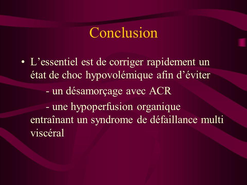 ConclusionL'essentiel est de corriger rapidement un état de choc hypovolémique afin d'éviter. - un désamorçage avec ACR.