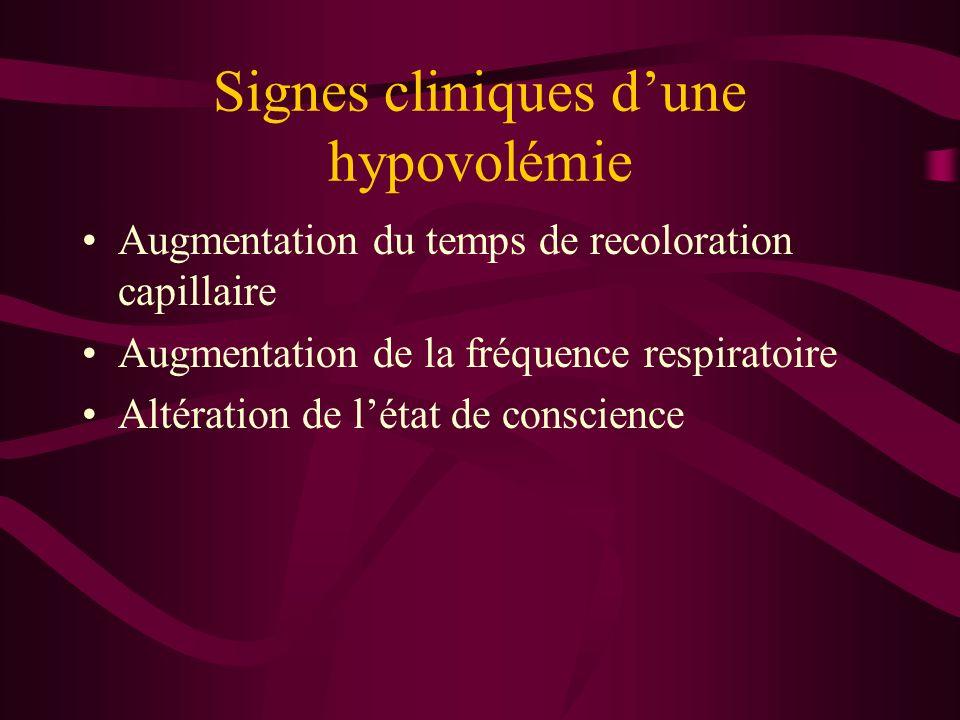 Signes cliniques d'une hypovolémie