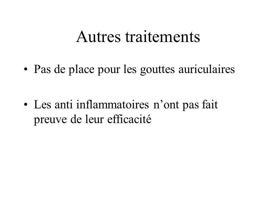 Autres traitements Pas de place pour les gouttes auriculaires