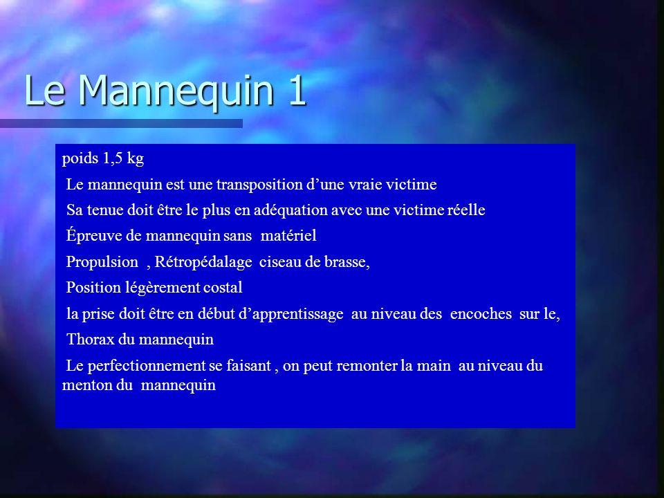 Le Mannequin 1 poids 1,5 kg. Le mannequin est une transposition d'une vraie victime.