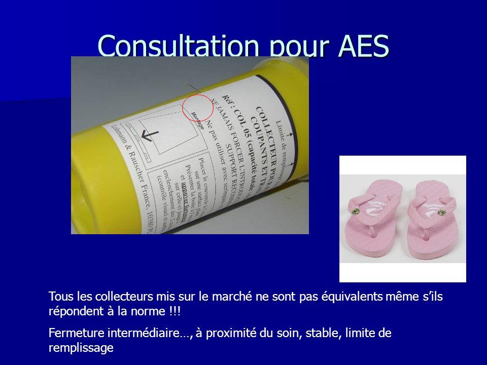 Consultation pour AES Tous les collecteurs mis sur le marché ne sont pas équivalents même s'ils répondent à la norme !!!