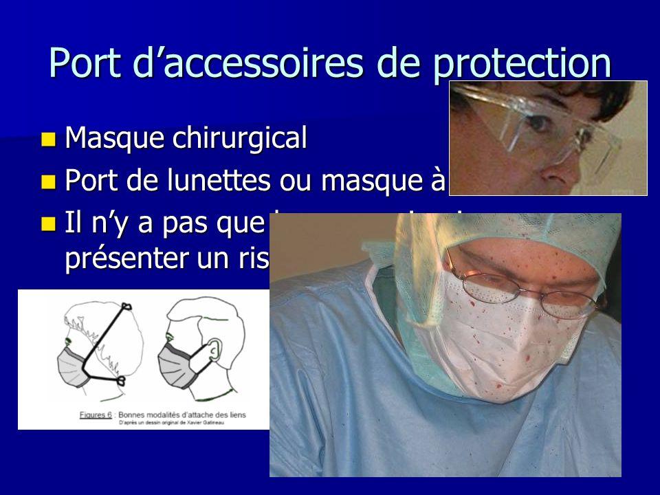 Port d'accessoires de protection
