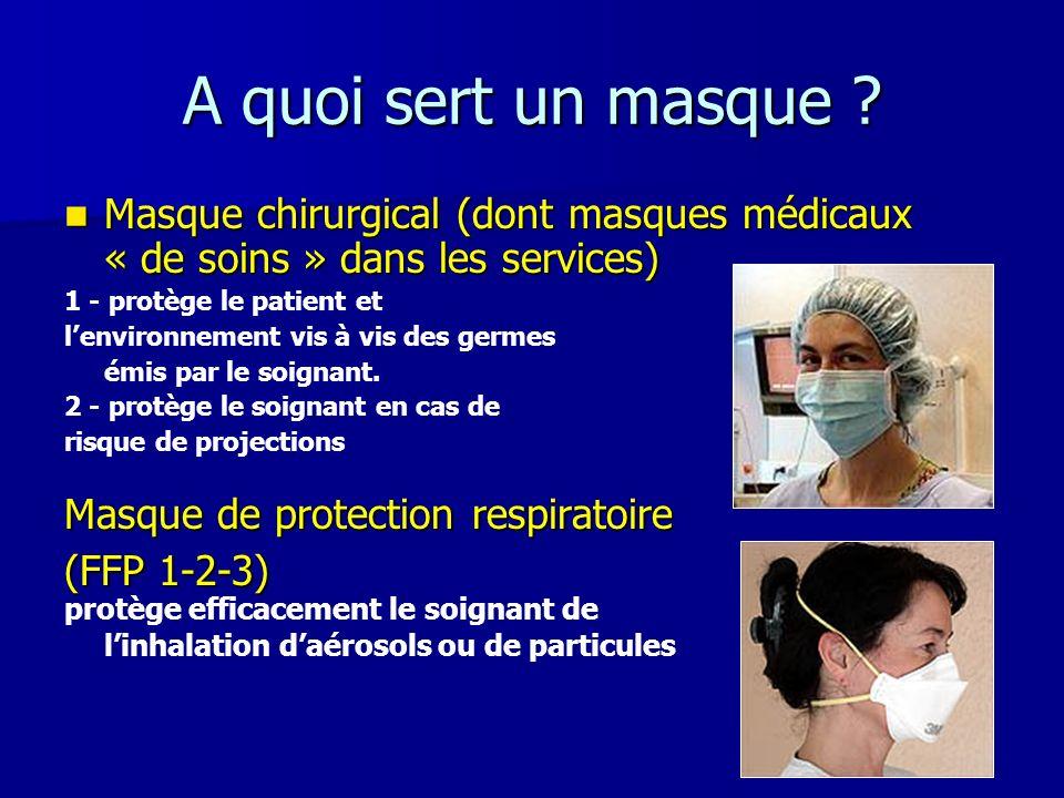 A quoi sert un masque Masque chirurgical (dont masques médicaux « de soins » dans les services)