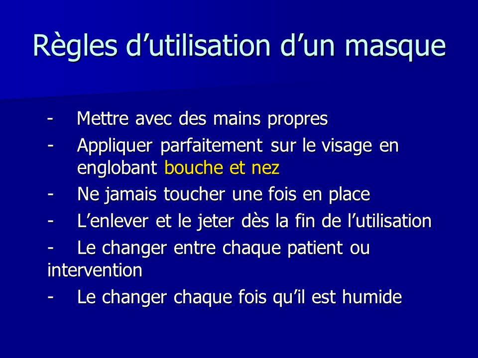 Règles d'utilisation d'un masque