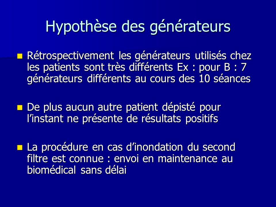 Hypothèse des générateurs
