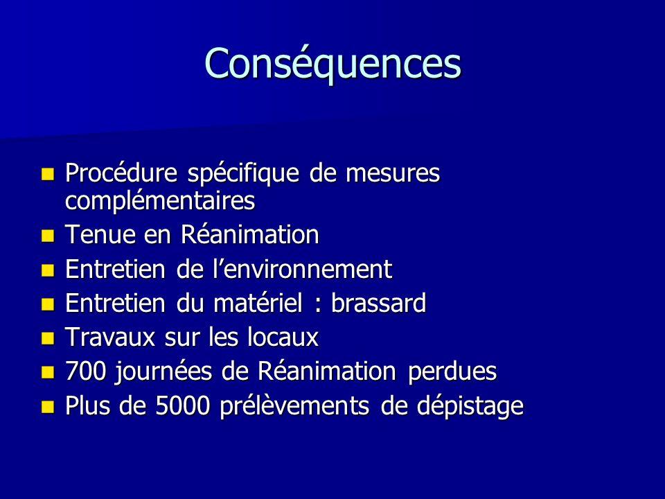Conséquences Procédure spécifique de mesures complémentaires