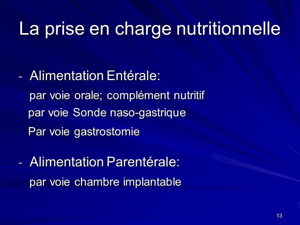 La prise en charge nutritionnelle