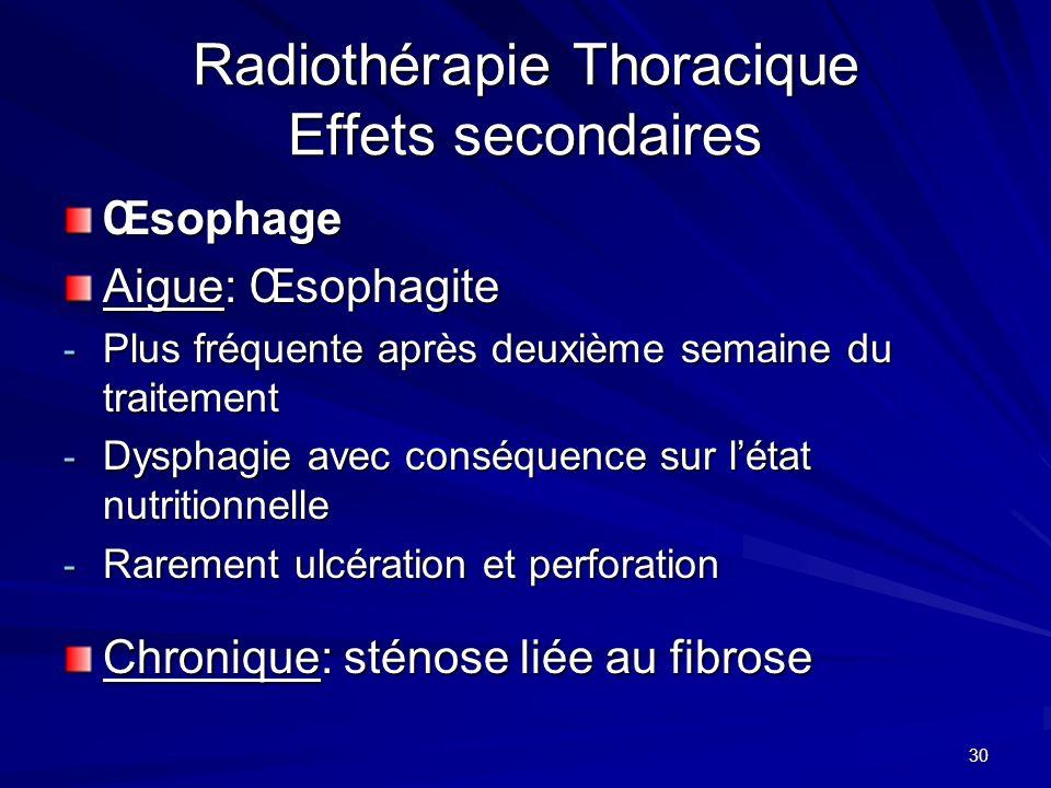Radiothérapie Thoracique Effets secondaires