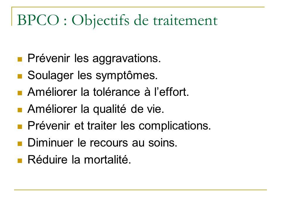 BPCO : Objectifs de traitement